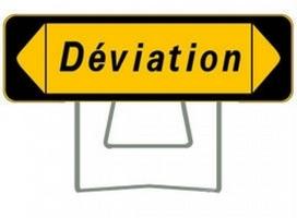 Actu-déviation