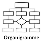 Bouton_organigramme